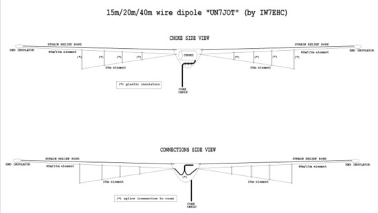 Multiband Wire Dipole