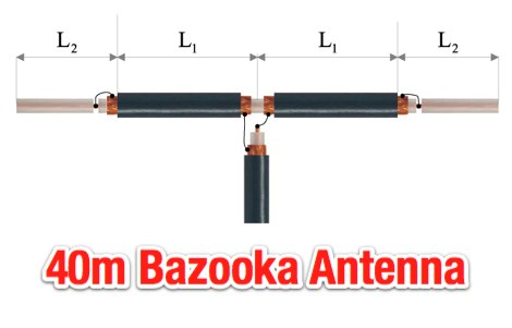 40M Bazooka antenna