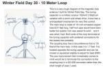 30-10 Meter Loop
