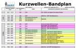 DARC Band Plan