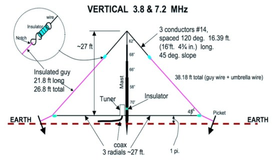 Portable Vertical Antenna for 40 and 75