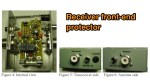 A Transceiver Front-End Protector