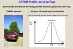 G3TSO Mobile Antenna Page