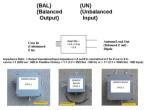 Unun vs Balun - Configurations and differences