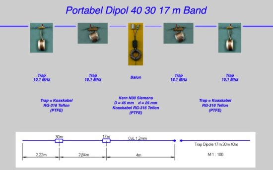 Multiband Dipole for 40 30 17 m