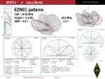 Моделирование диполя вентилятора 80/40/20 м для DX