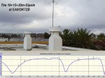 Fan Dipoles 10/15/20m and 12/17/30m