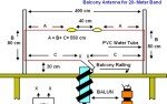 Balcony Dipole Antenna for 20 Meter