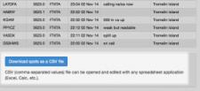 DXSummit Export CSV Spot