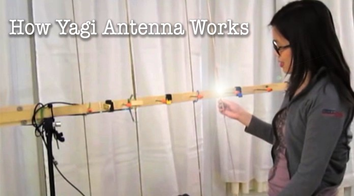 How Yagi Antenna Works