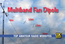 Top-amateur-radio-wbsites-issue-1811