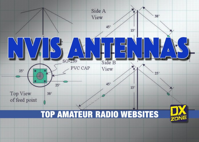 Top ham radio web sites 2815