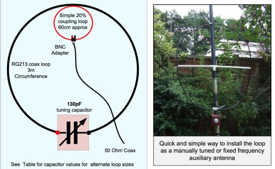 Simple Coax Mag Loop Antenna