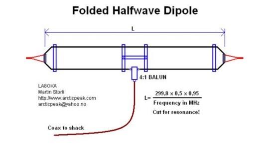 The Folded Dipole