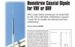 VHF UHF Coaxial Dipole Antenna