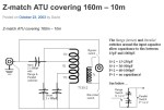 Z-match ATU covering 160m - 10m