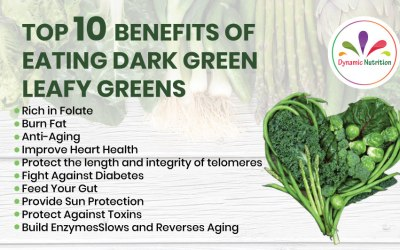 Top 10 Benefits of Eating Dark Green Leafy Greens