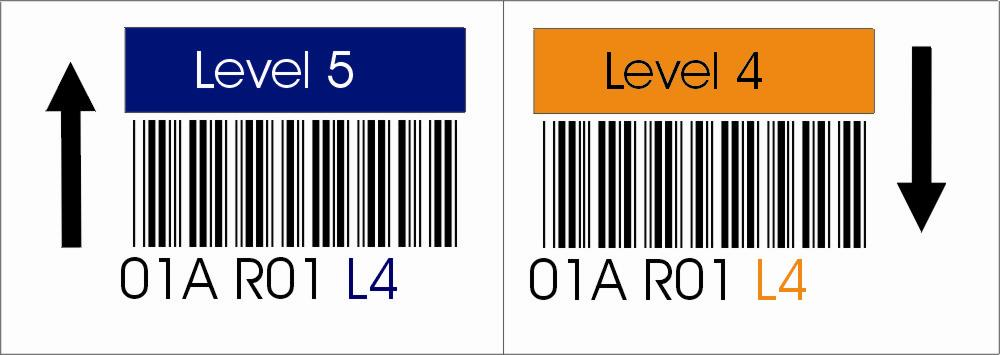 dynamic imaging solutions inc dis provider of quality bar code label printing services all bar codes numbering labels