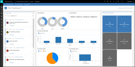 enCloud9   Microsoft Dynamics 365 CRM Consultants The Clock is Ticking - It's Time to Embrace the Unified Interface Microsoft Dynamics 365 News and Updates Power Platform