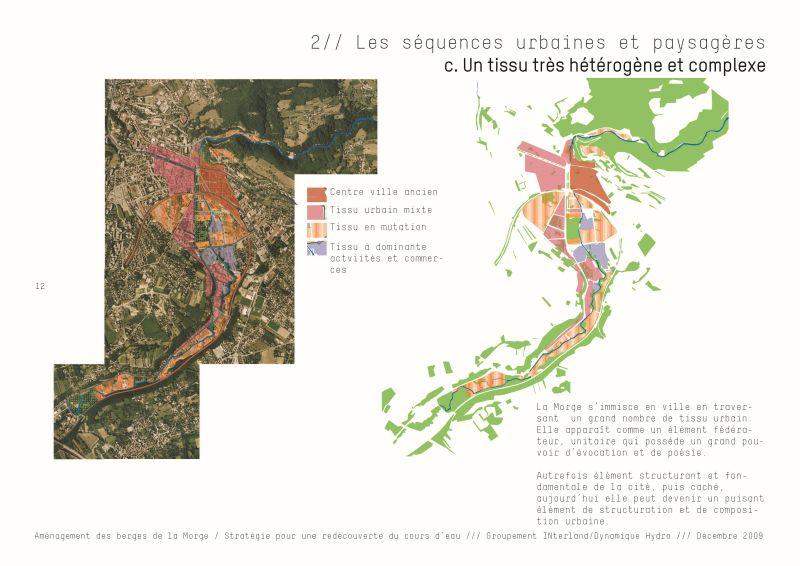 Renaturation de la morge : cartographie des milieux