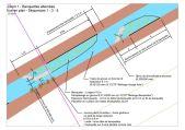 Plan de banquettes en rivière pour la maîtrise d'œuvre de travaux sur la rivière Veyre
