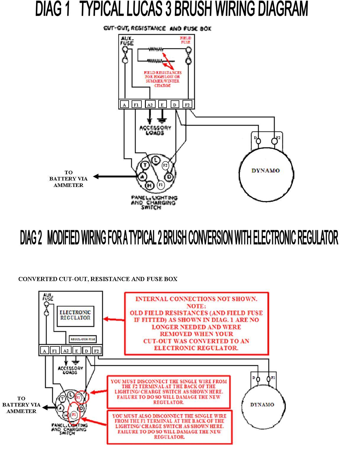 Cool mgb alternator conversion wiring diagram pictures inspiration stunning mgb alternator conversion wiring diagram images asfbconference2016 Choice Image