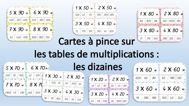 carte à tâche sur les tables de multiplication