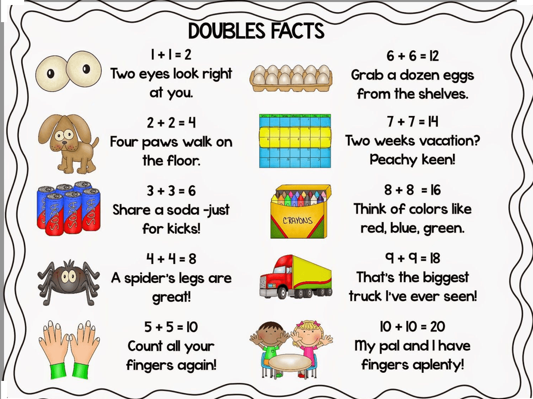 Learning Doubles To Boost Math Facts Fluency