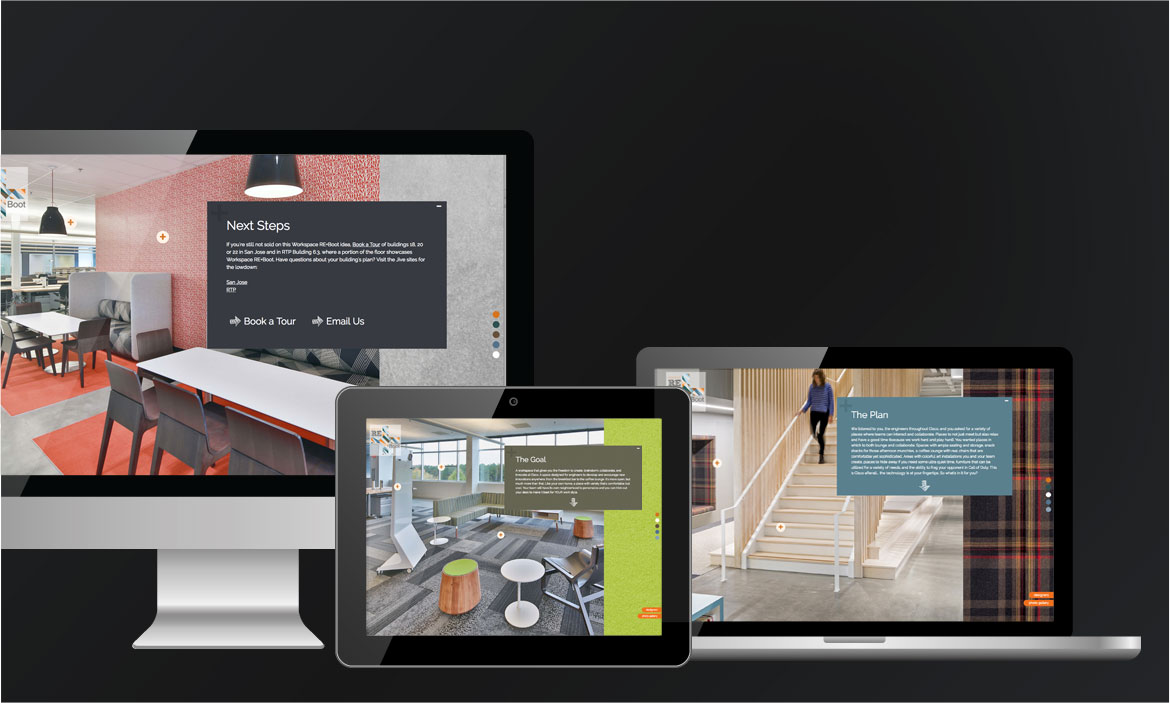 cisco responsive design