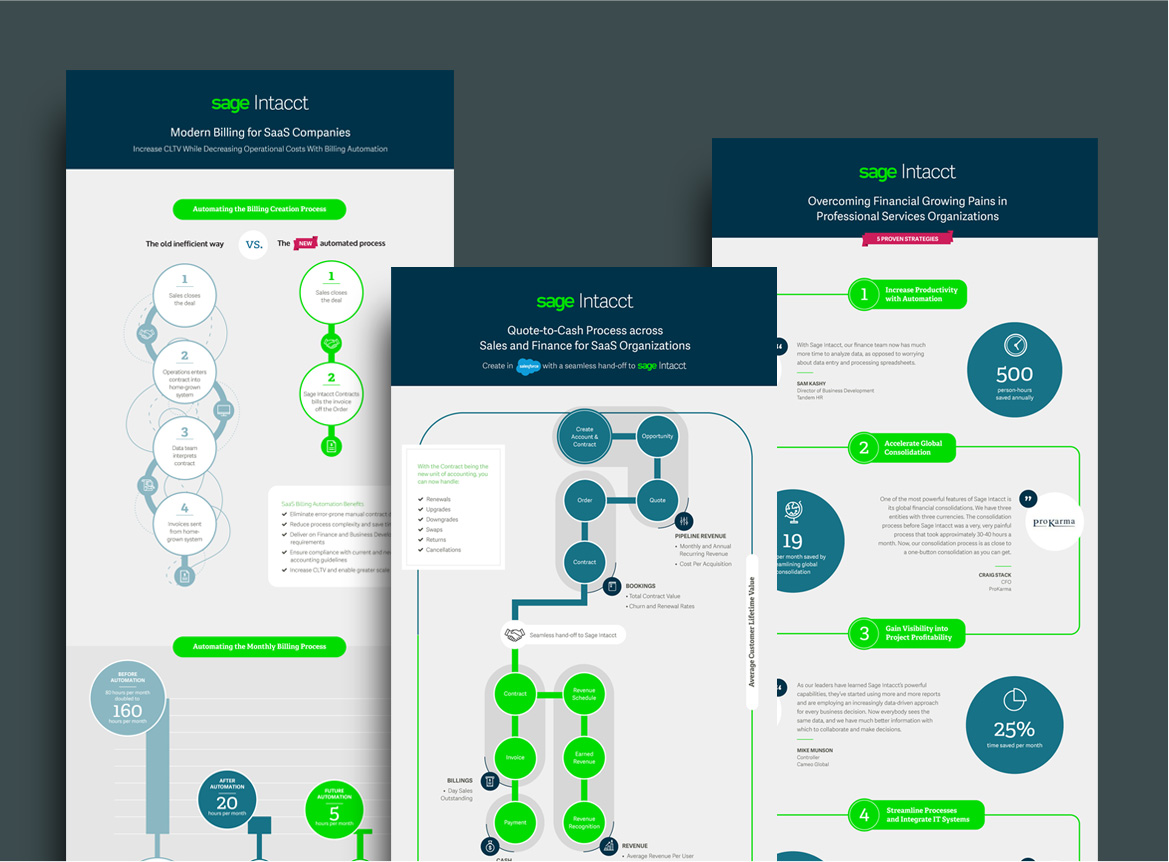multipule infographs for sage intacct