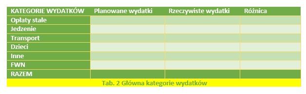 tab 2a