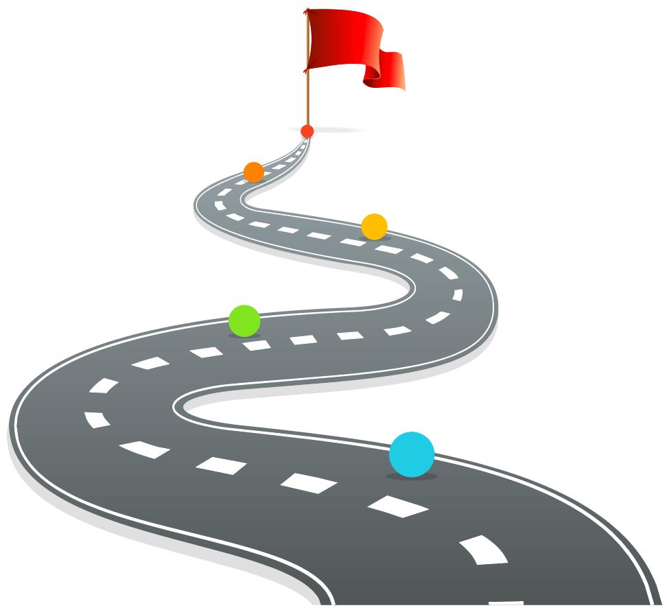 Image result for roadmap