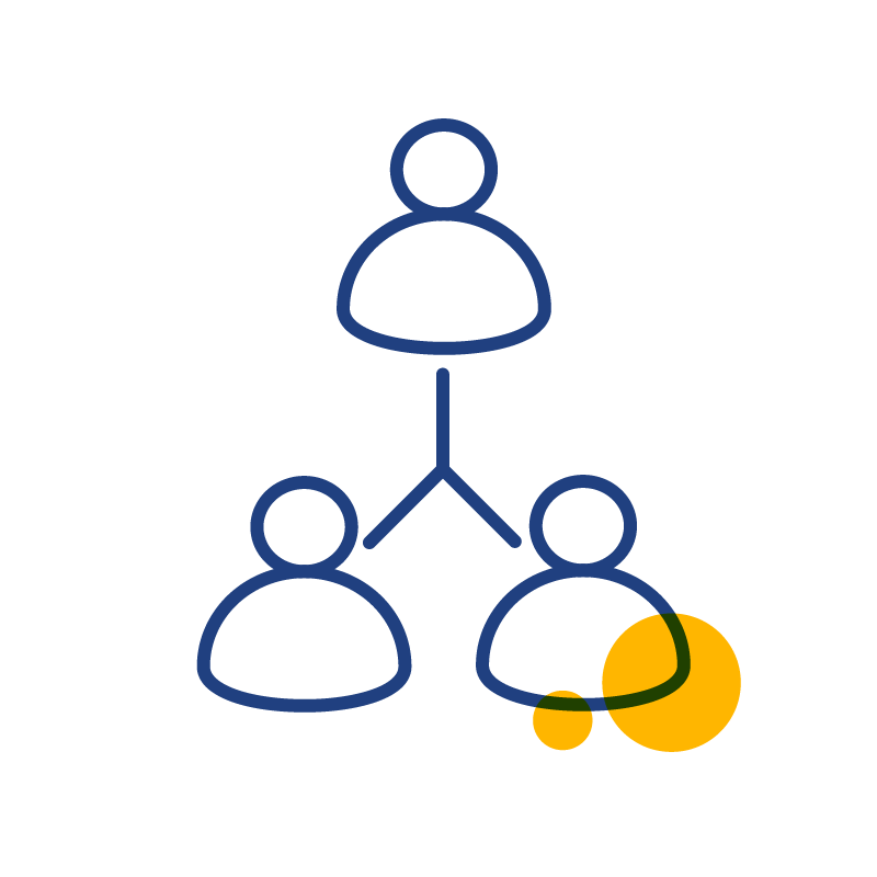Coordenação com clientes