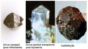 Zircon naturel