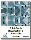 IT Job Family Classification
