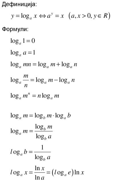 logaritam