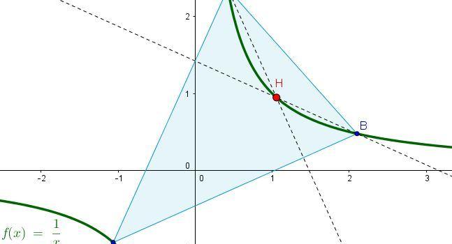 Ισοσκελής υπερβολή και ορθόκεντρο τριγώνου