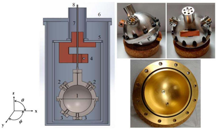 Figura 2. Diagrama esquemático e imágenes de la cavidad de resonancia elipsoidal triaxial dentro y fuera de la configuración del termostato: 1. Cavidad de resonancia; 2. Antena de microondas; 3. Transductores acústicos; 4. Bloque de cobre; 5. Pantalla isotérmica; 6. Camisa de vacío; 7. Conducto de gas de entrada; 8. Conducto de vacío.