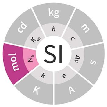 Figura 2. Logo de la revisión del SI con detalle de constantes definitorias.