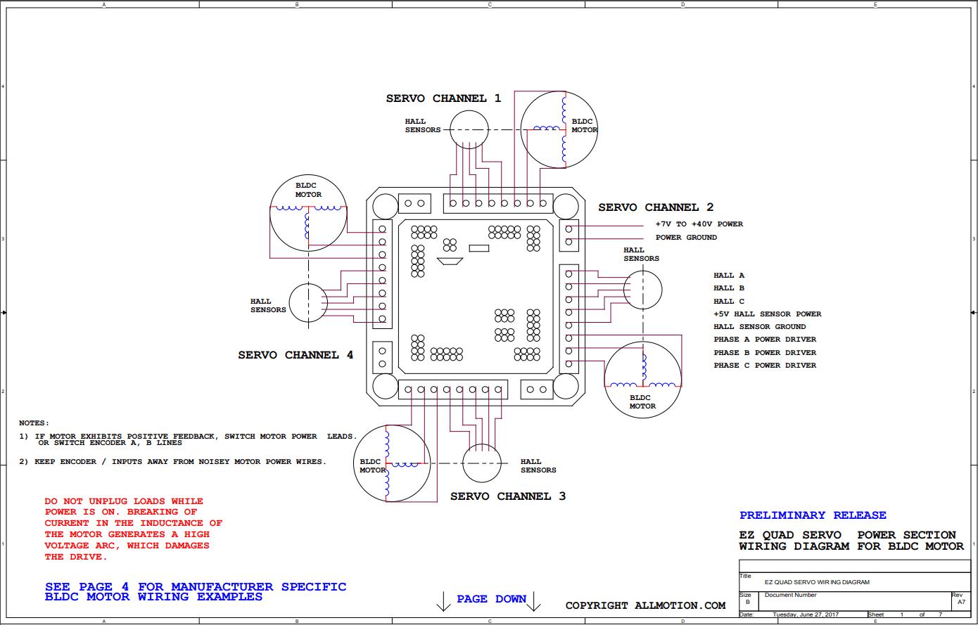 Allmotion Servo Starter Kits Sk Ezquad
