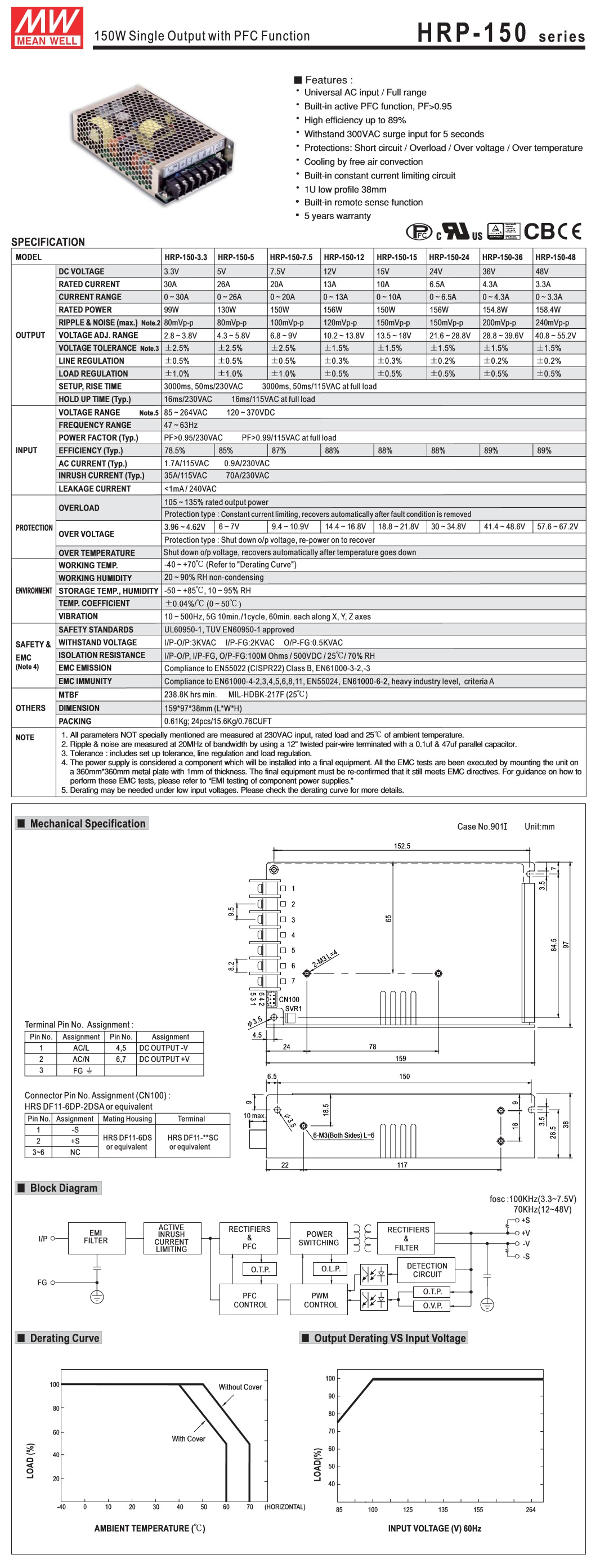 Mean Well Enclosed Switching Power Supply