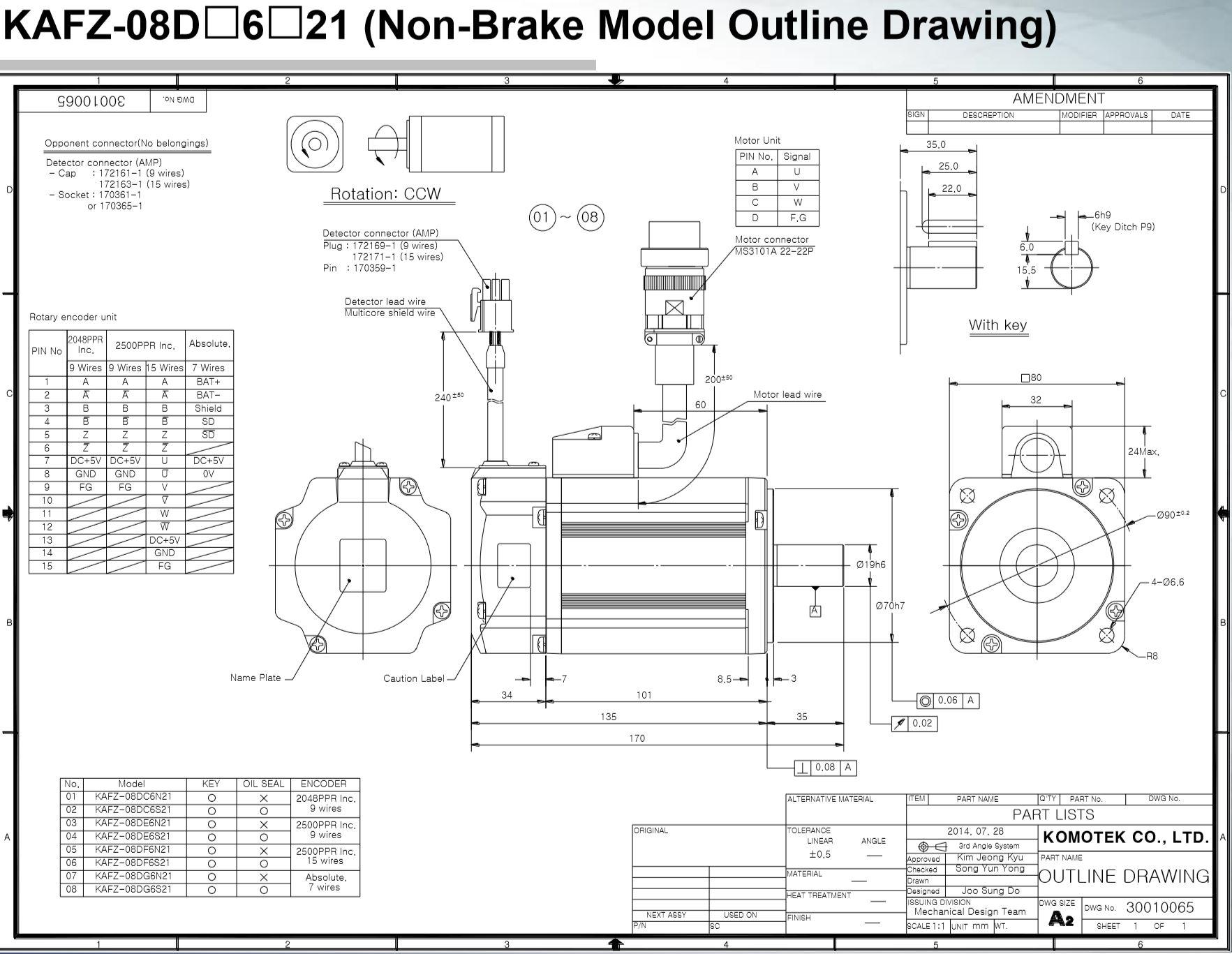 Komotek 750w 48vdc Brushless Motor With Brake And Biss C