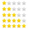 ratings-300x300