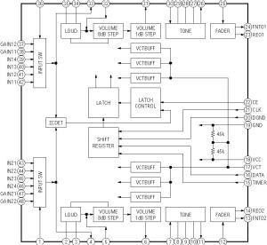 Crt Monitor Schematic Diagram Free Download  ggettquik