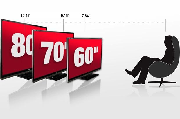 Кое е оптималното разстояние за гледане на телевизия