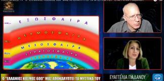 """Ο """"ΕΛΛΑΝΙΟΣ ΚΟΣΜΟΣ 600"""" ΜΑΣ ΑΠΟΚΑΛΥΠΤΕΙ ΤΑ ΜΥΣΤΙΚΑ ΤΟΥ - ΕΥΑΓΓΕΛΙΑ ΓΙΑΔΑΝΟΥ ΙΛΛΥΡΙΑ WEB TV"""