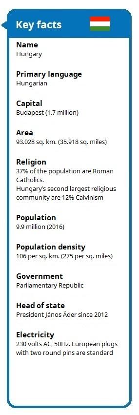 Key facts Hungary