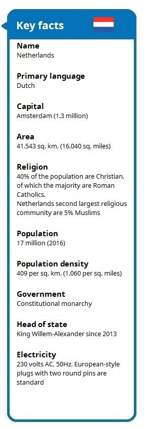 key-facts-netherlands-nl