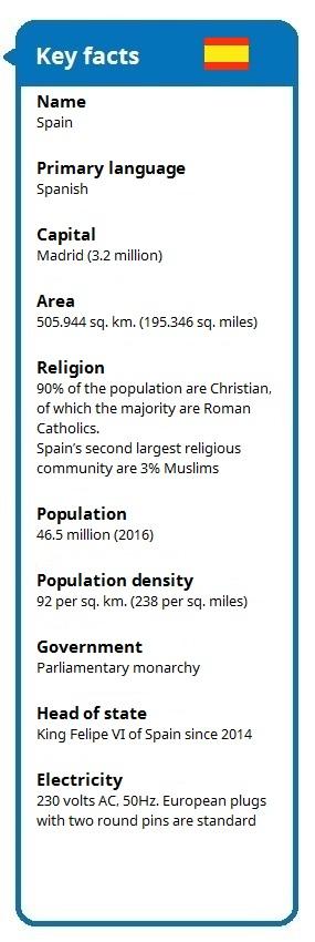 key-facts-spain-es