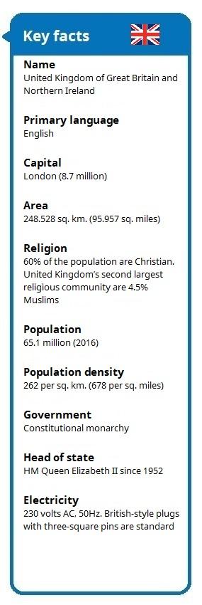 Key facts UK